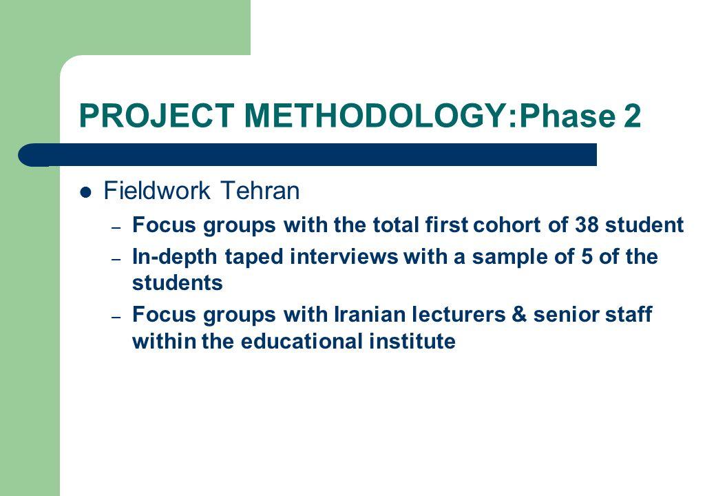 PROJECT METHODOLOGY:Phase 2