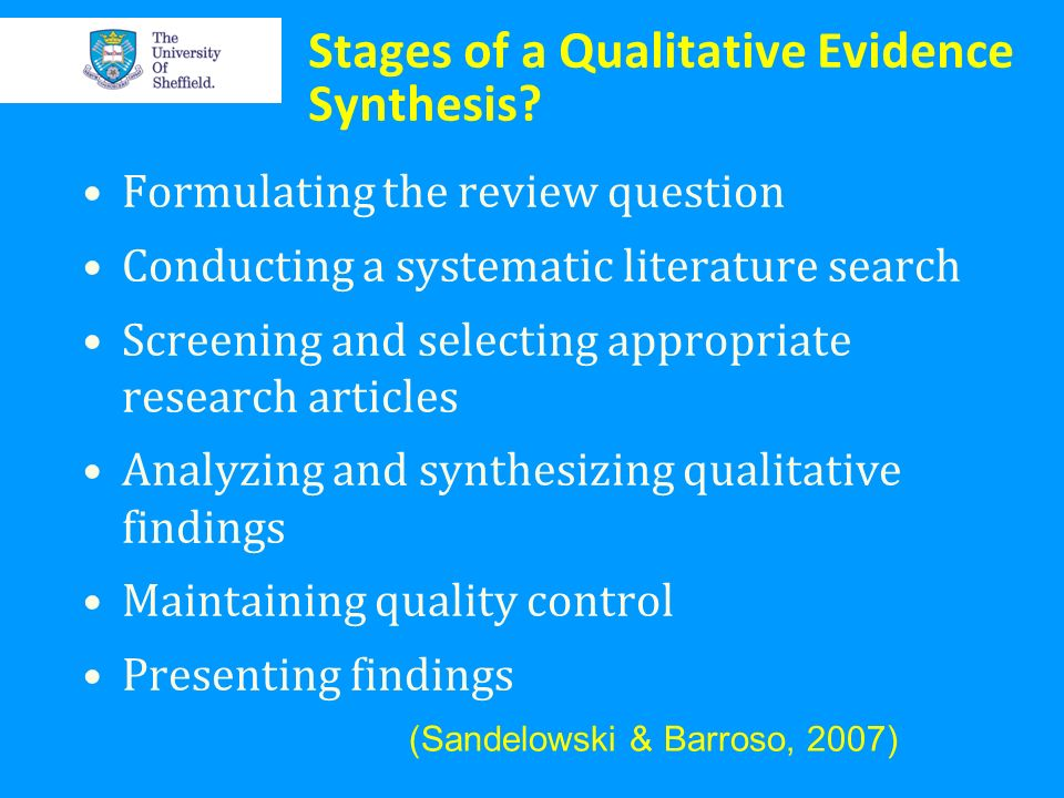 Stages of a Qualitative Evidence Synthesis