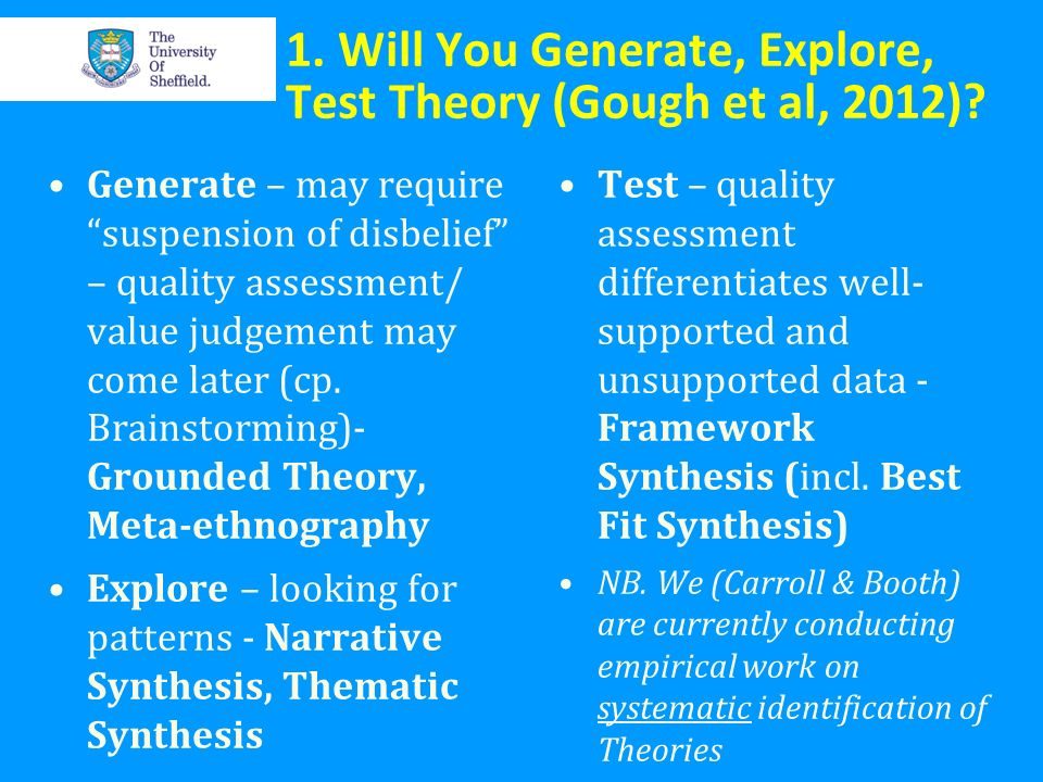 1. Will You Generate, Explore, Test Theory (Gough et al, 2012)