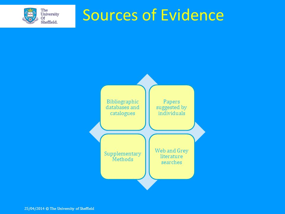 Sources of Evidence 28/03/2017 © The University of Sheffield