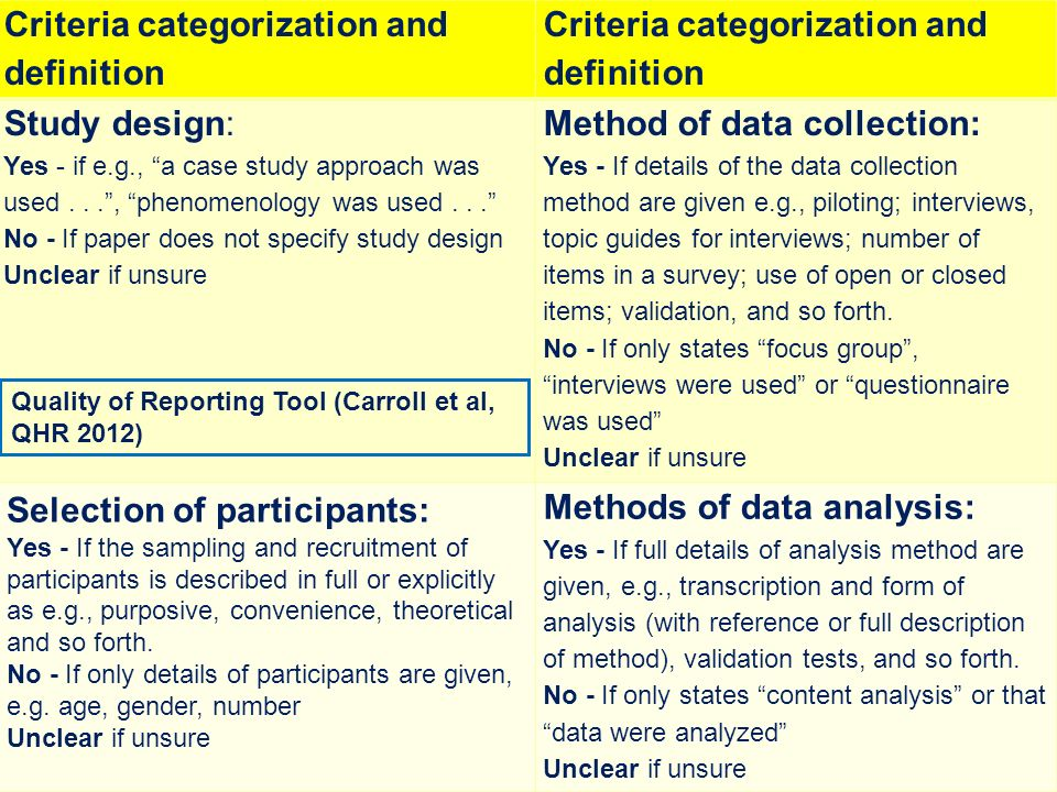 Criteria categorization and definition Study design: