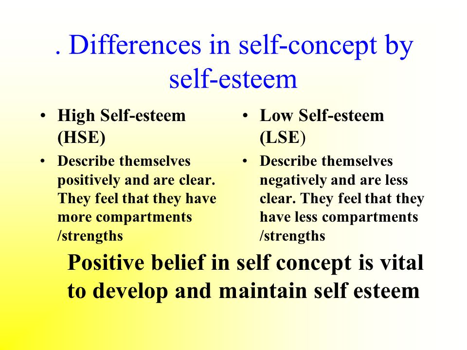 . Differences in self-concept by self-esteem