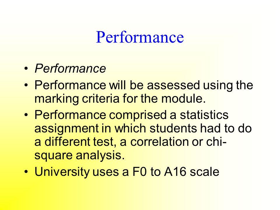 Performance Performance