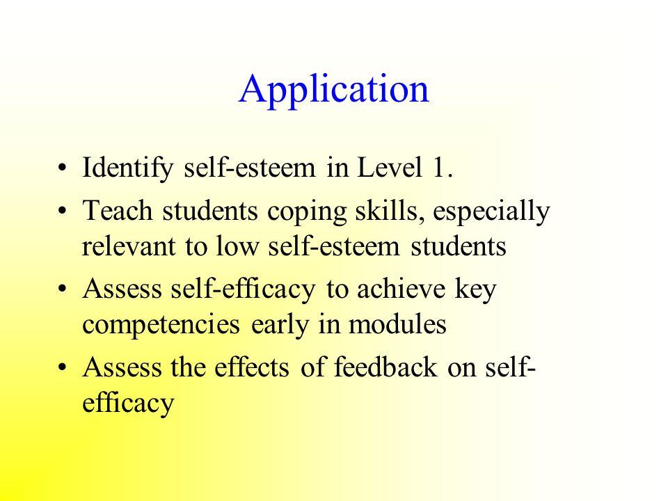 Application Identify self-esteem in Level 1.