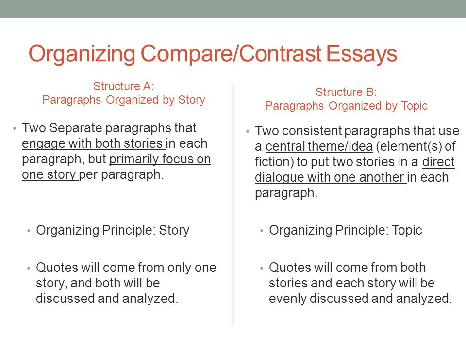 Different Organizational Patterns For Compare And Contrast/ Comparison Essay