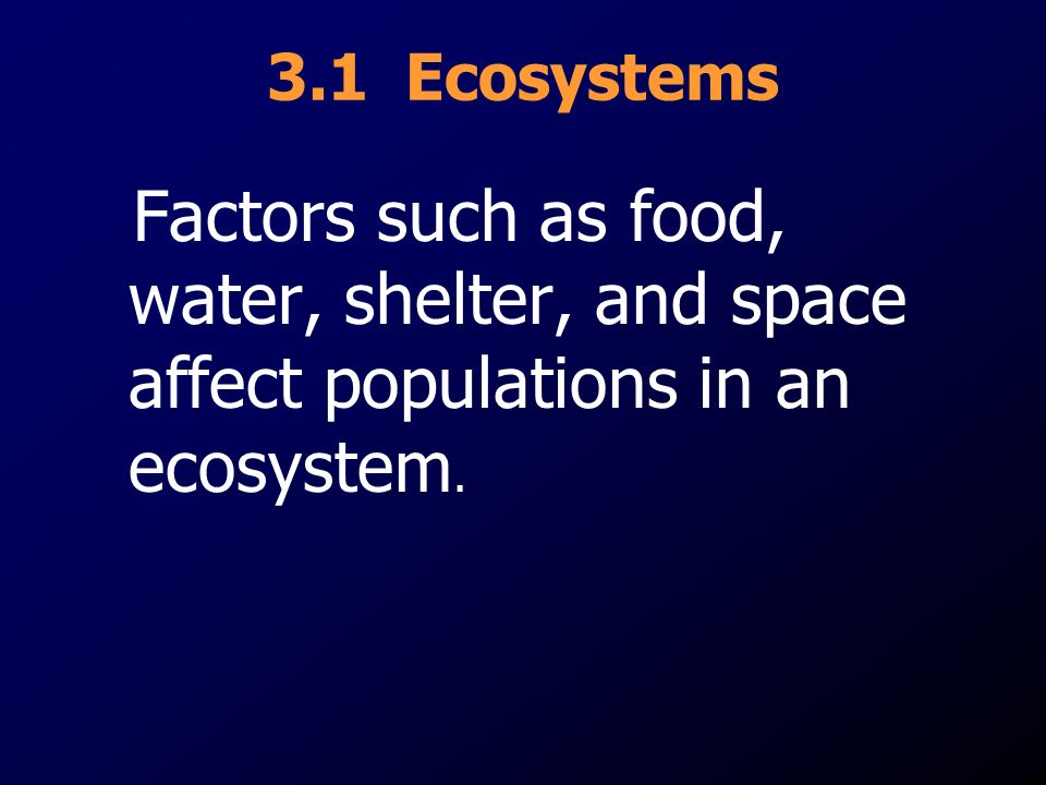 3.1 Ecosystems Factors such as food, water, shelter, and space affect populations in an ecosystem.