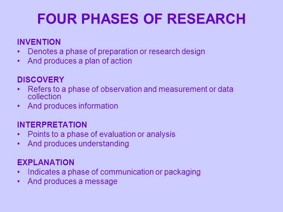 FOUR PHASES OF RESEARCH