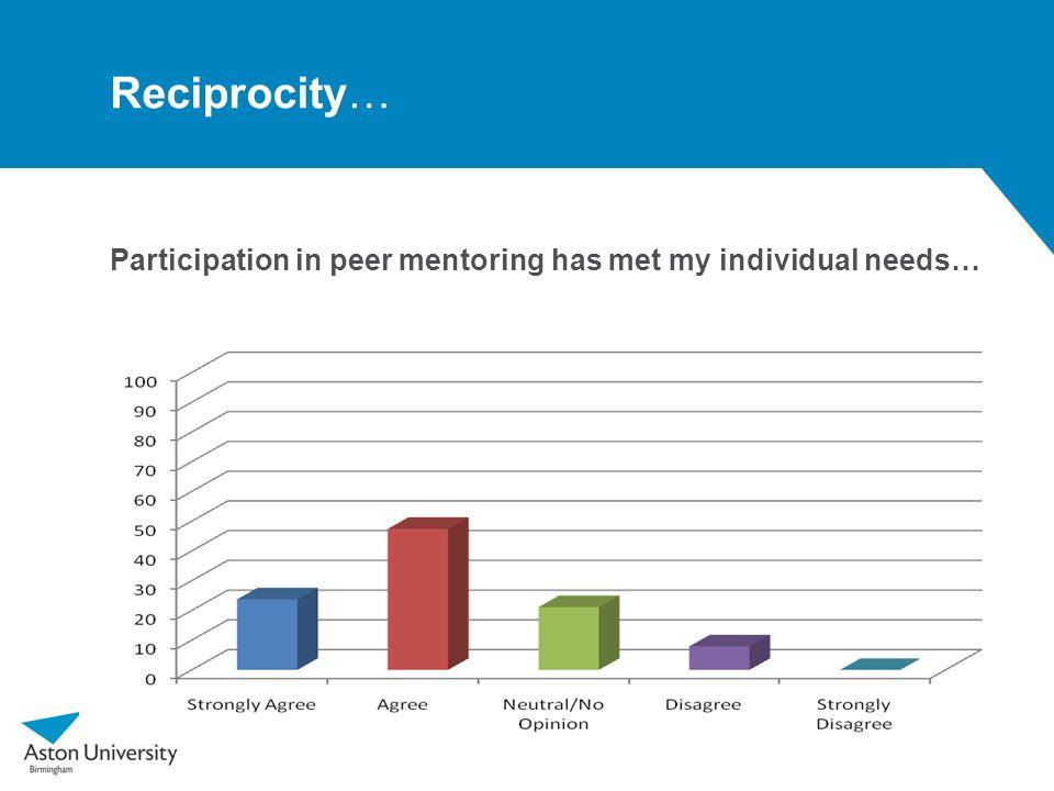 Reciprocity… Participation in peer mentoring has met my individual needs…