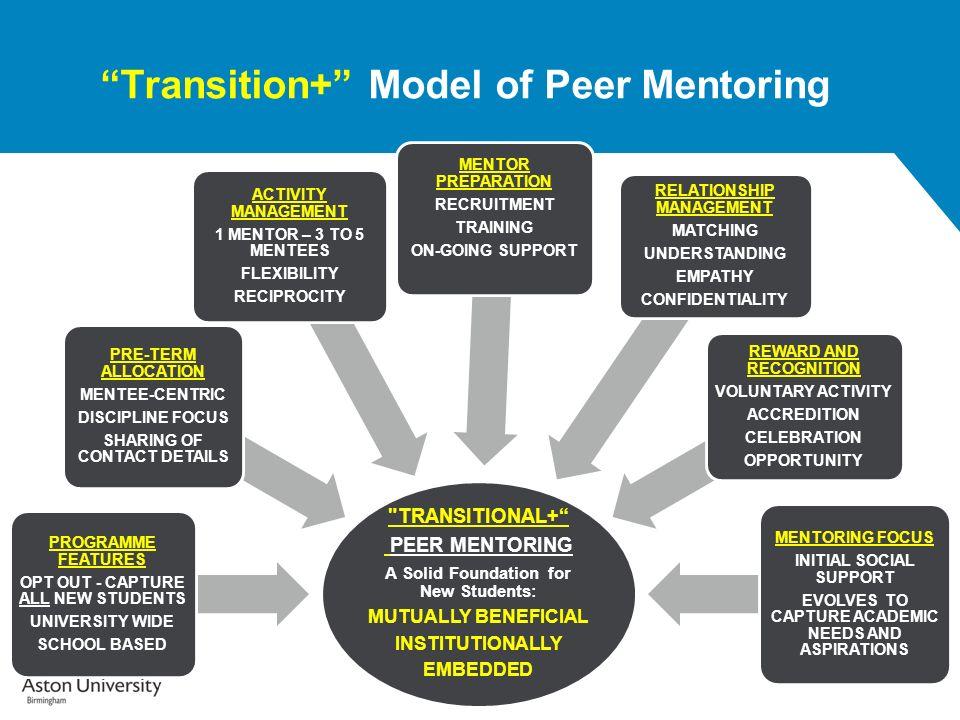 Transition+ Model of Peer Mentoring