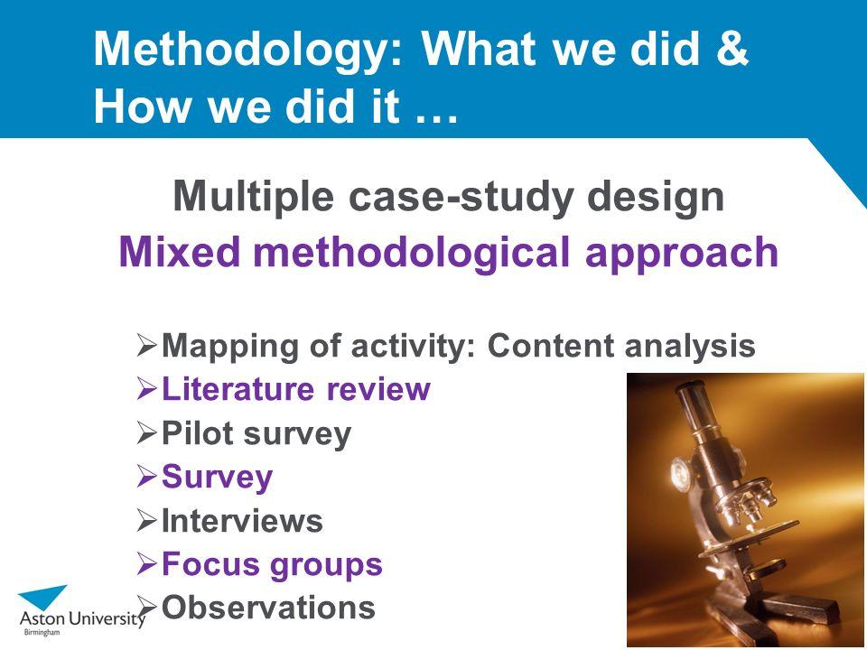 Methodology: What we did & How we did it …