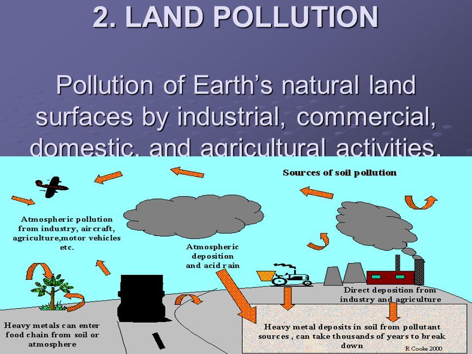 atmospheric pollution 1