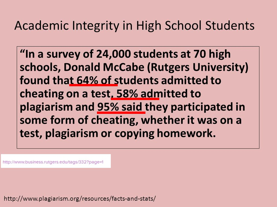 academic integrity in a cultural context Nigerian students' perceptions and cultural meaning construction regarding academic integrity in the online international classroom annamaria szilagyi.