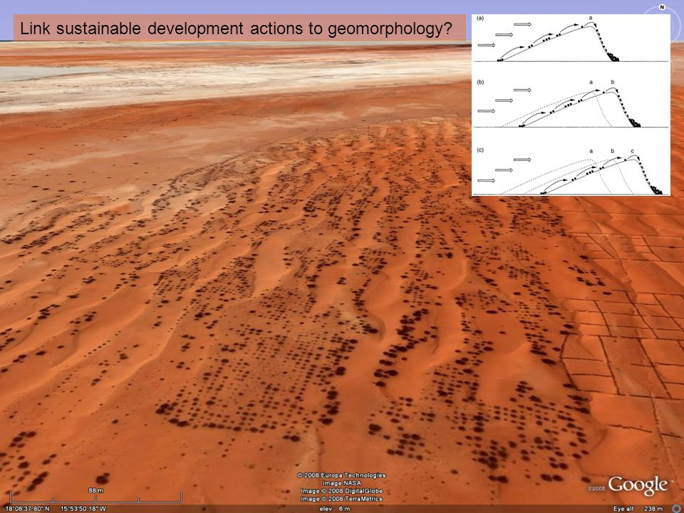 Link sustainable development actions to geomorphology