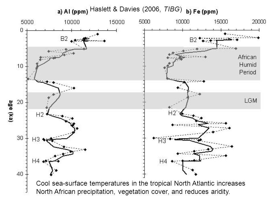 Haslett & Davies (2006, TIBG)