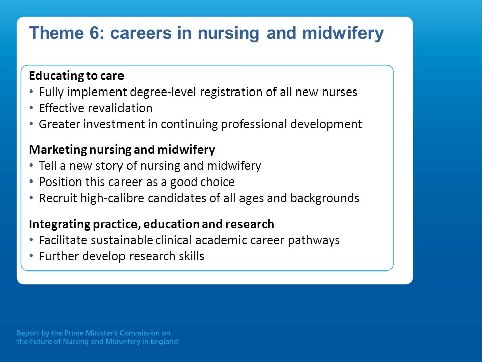 Theme 6: careers in nursing and midwifery