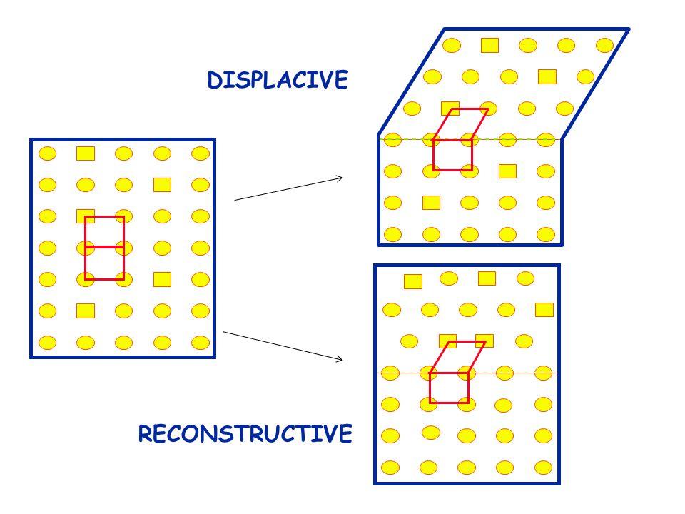 DISPLACIVE RECONSTRUCTIVE