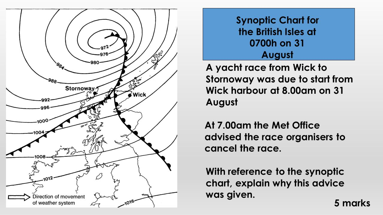 National 4 and 5 geography ppt video online download 43 synoptic chart biocorpaavc
