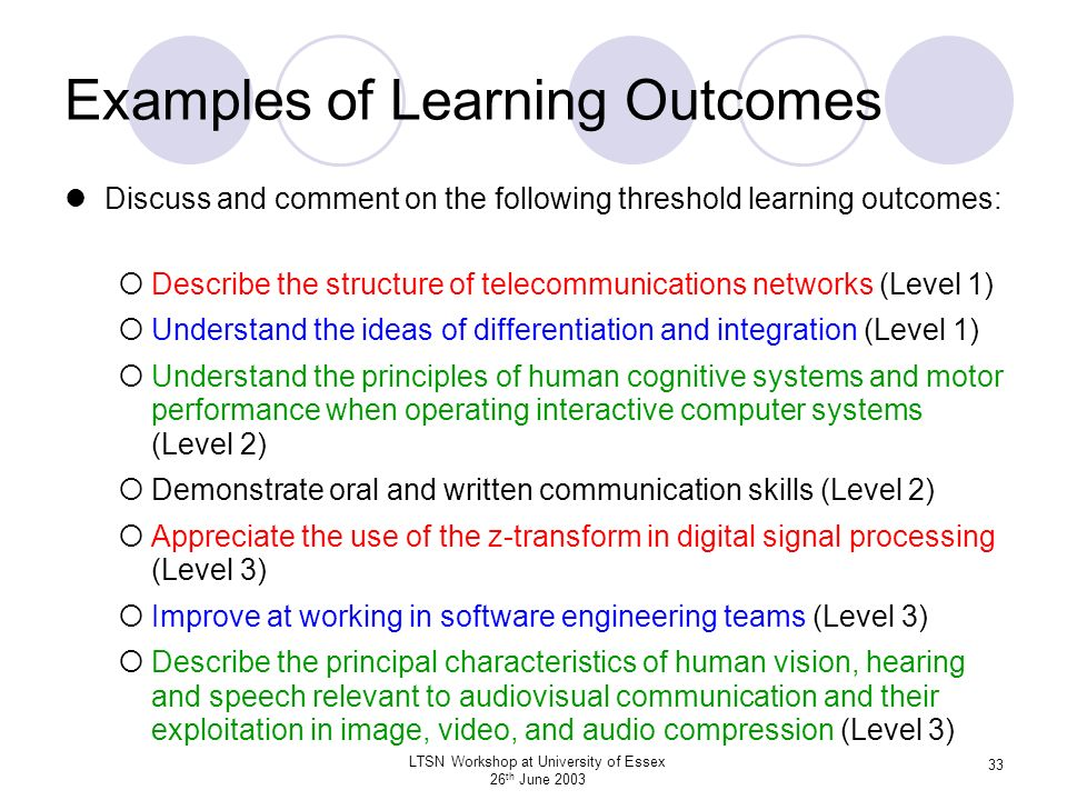 Examples of Learning Outcomes