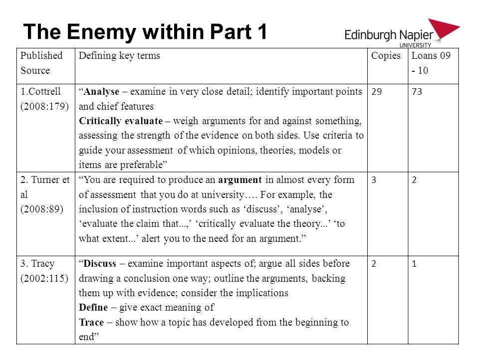 The Enemy within Part 1 Published Source Defining key terms Copies