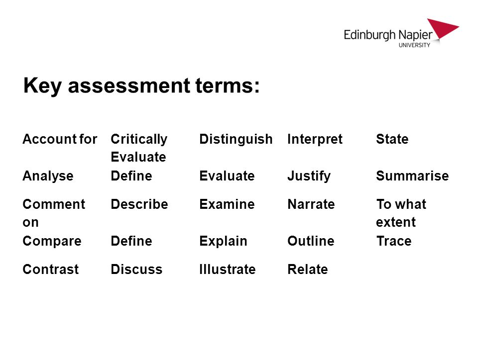 Key assessment terms: Account for Critically Evaluate Distinguish