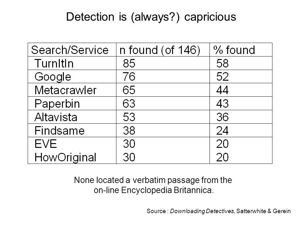 Detection is (always ) capricious