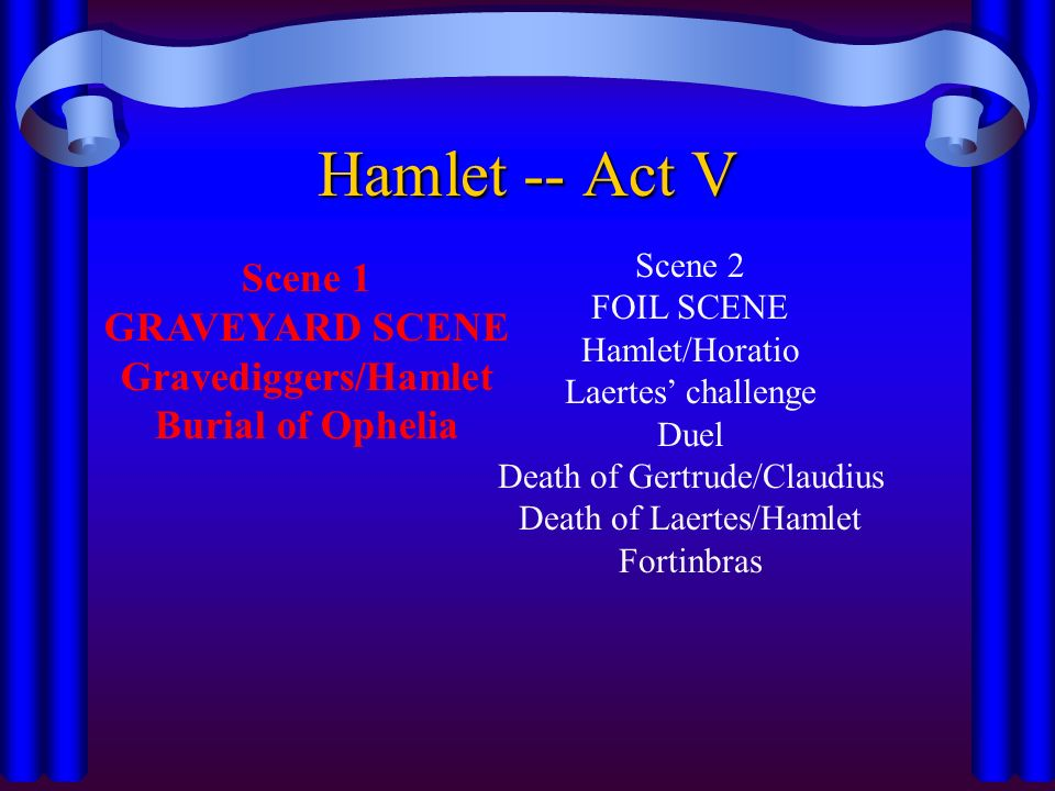 hamlet fortinbras death Our may shakespeare is back this year with hamlet hamlet's world is ripped apart after one parent's untimely death and the other's hasty remarriage, and the.