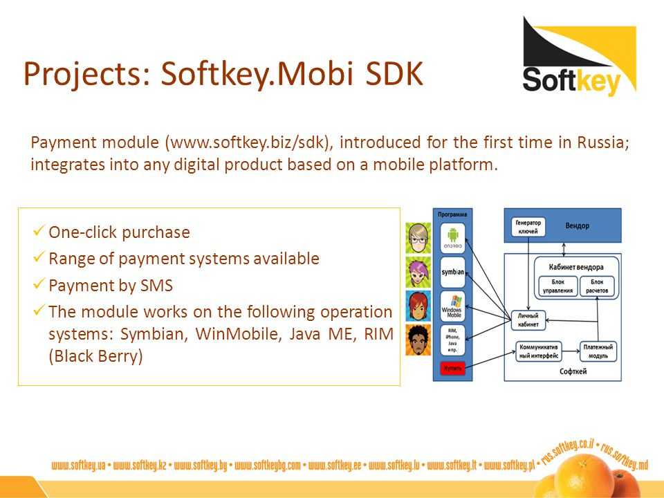 Projects: Softkey.Mobi SDK