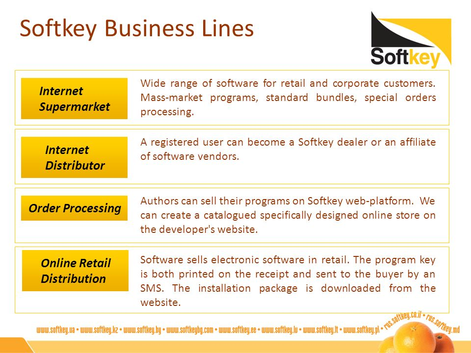Softkey Business Lines