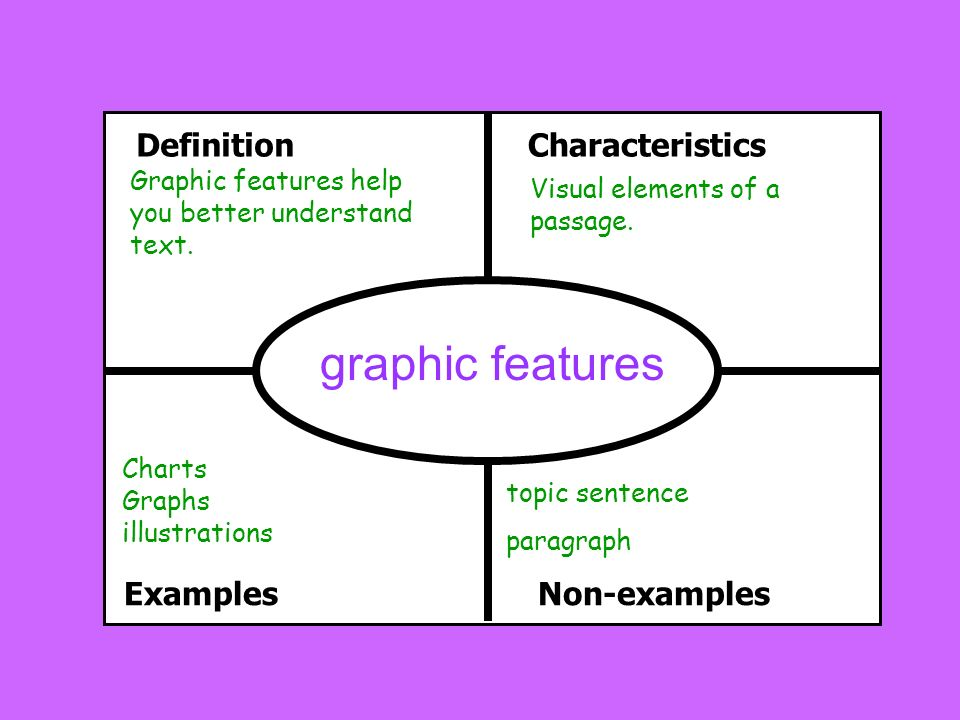 Visual Elements Definition : Third nine weeks research vocabulary ppt video online