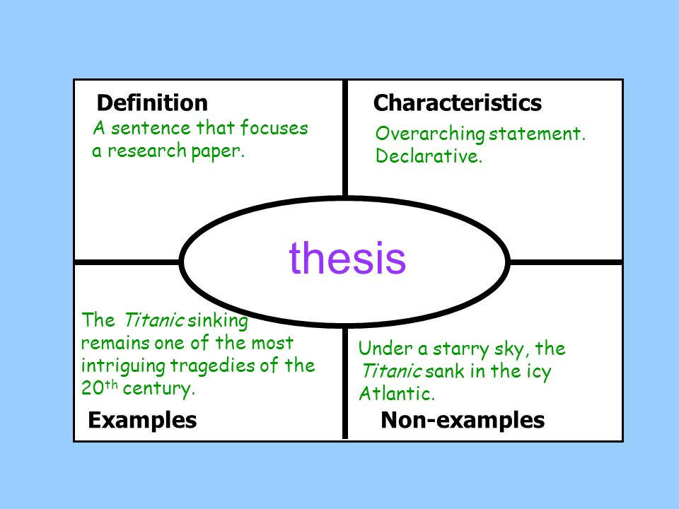 define thesis research paper