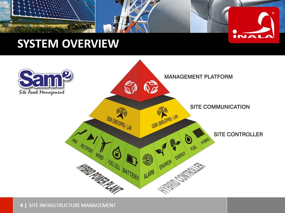 Inala Technologies Site Infrastructure Management Ppt