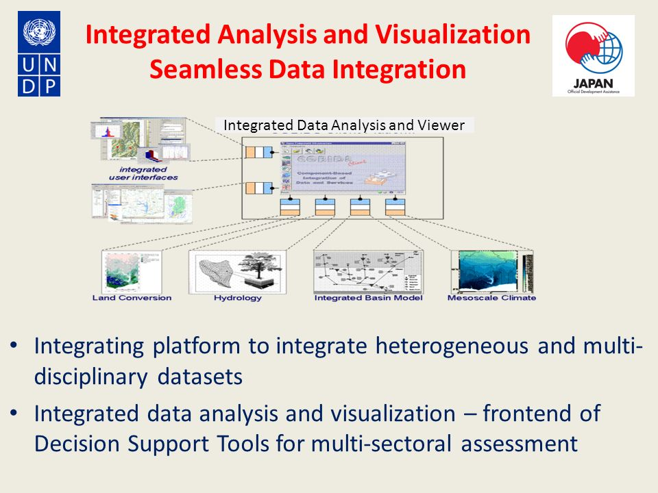 Integrated Analysis and Visualization Seamless Data Integration