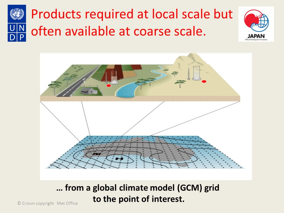 … from a global climate model (GCM) grid to the point of interest.