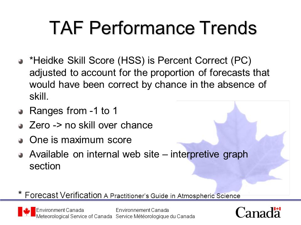 TAF Performance Trends