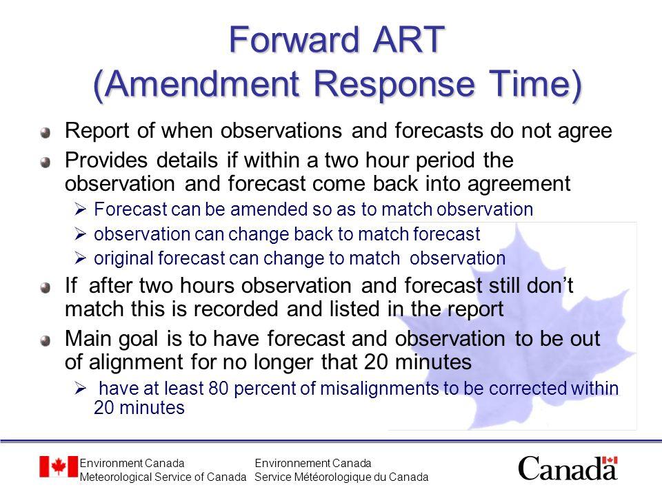 Forward ART (Amendment Response Time)