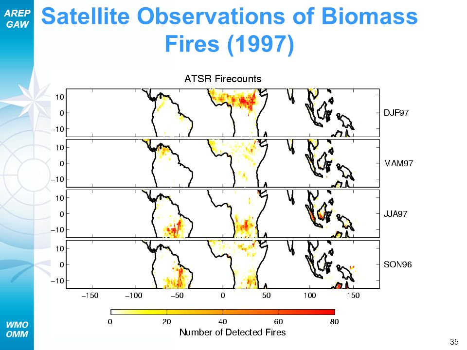 Satellite Observations of Biomass Fires (1997)