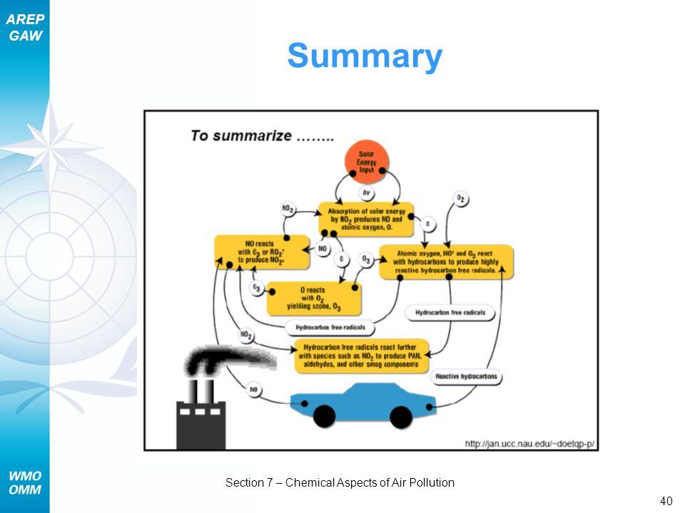 sustainable development of biofuels in