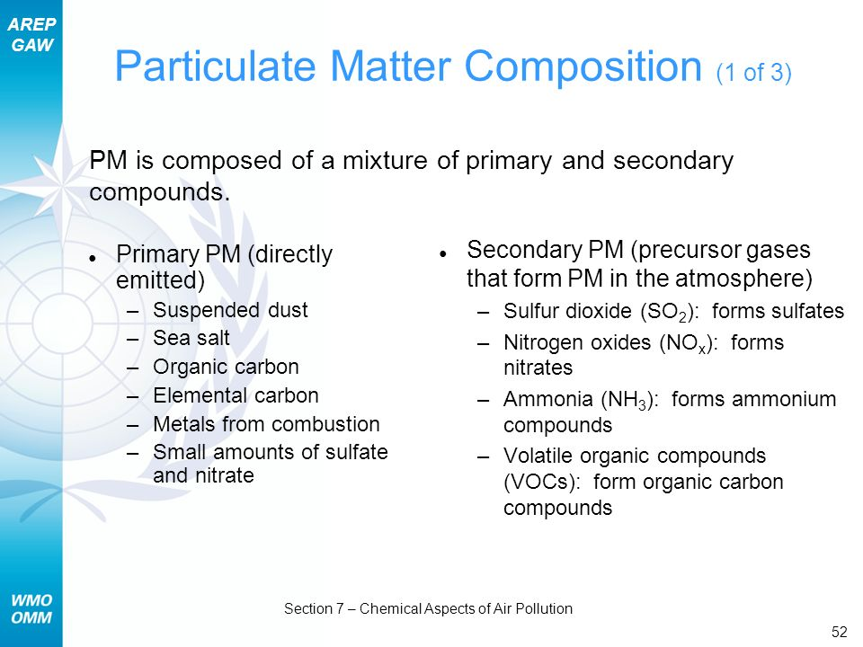 Particulate Matter Composition (1 of 3)