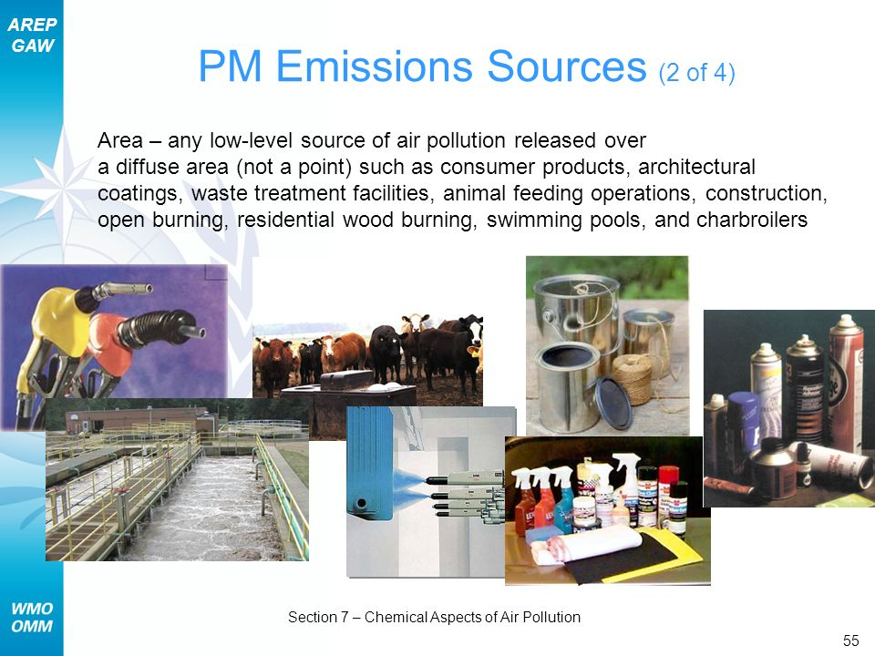 PM Emissions Sources (2 of 4)