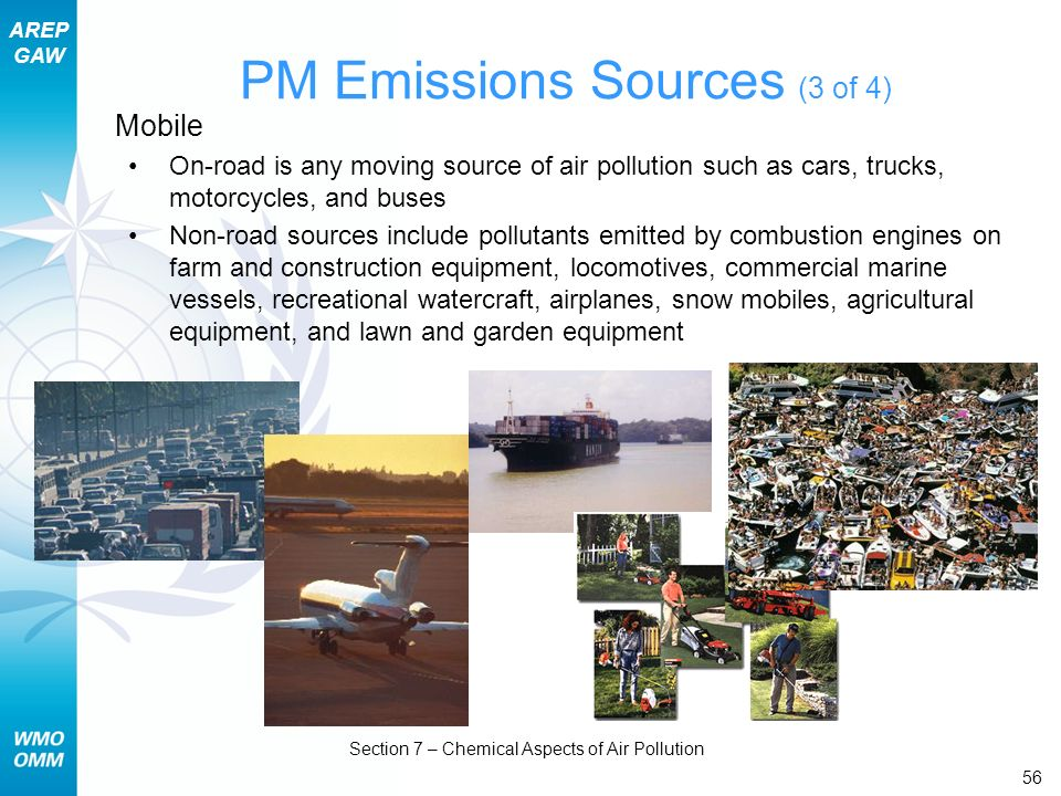 PM Emissions Sources (3 of 4)