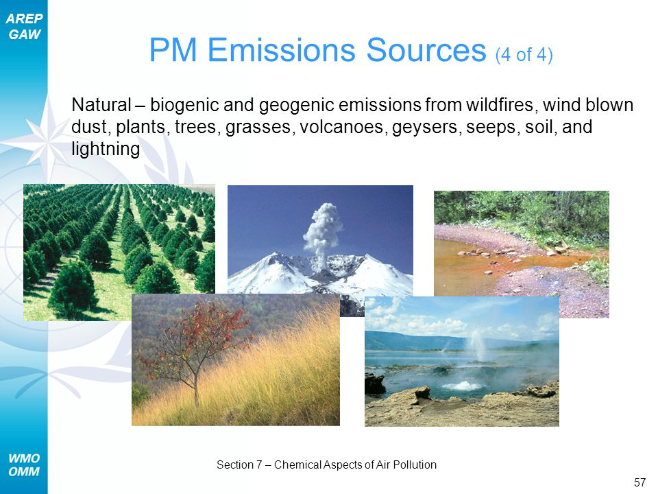 PM Emissions Sources (4 of 4)