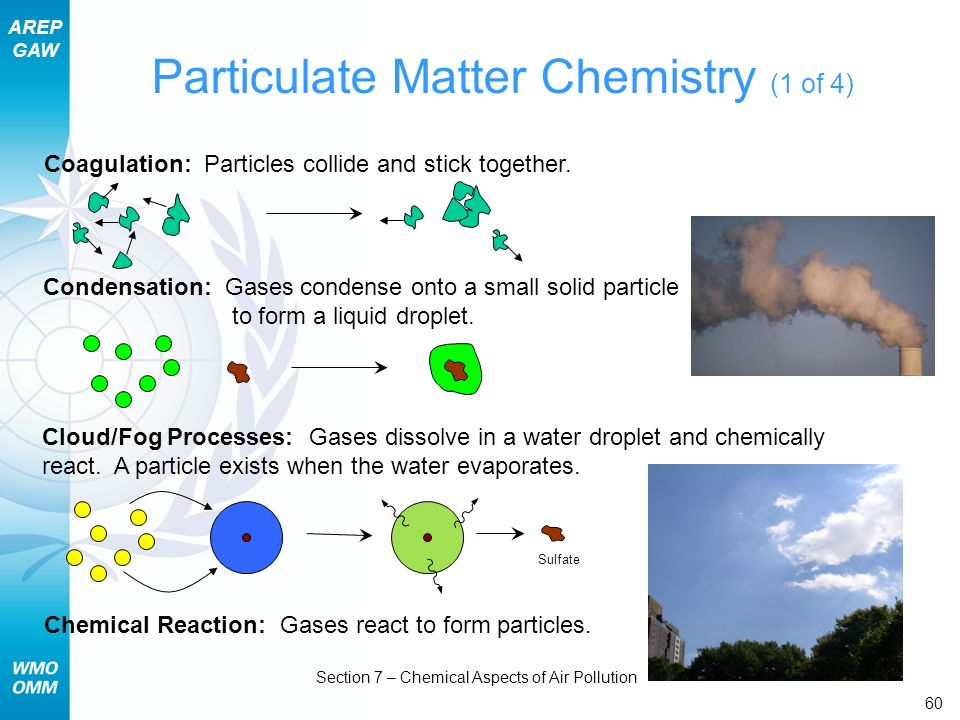 Particulate Matter Chemistry (1 of 4)
