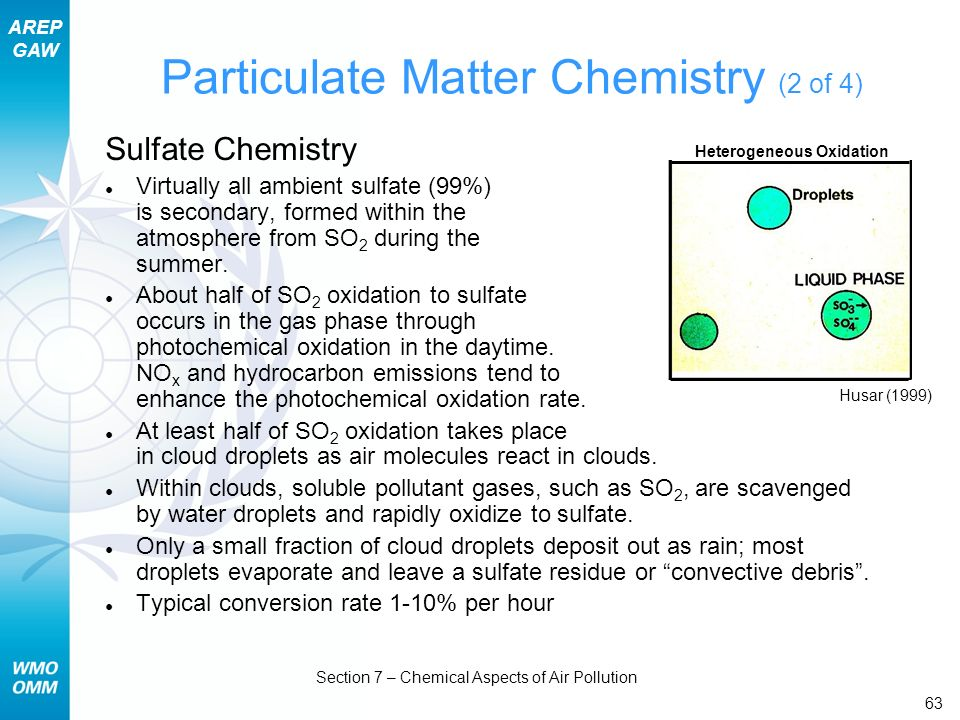 Particulate Matter Chemistry (2 of 4)