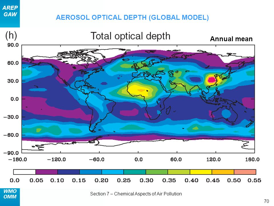 AEROSOL OPTICAL DEPTH (GLOBAL MODEL)