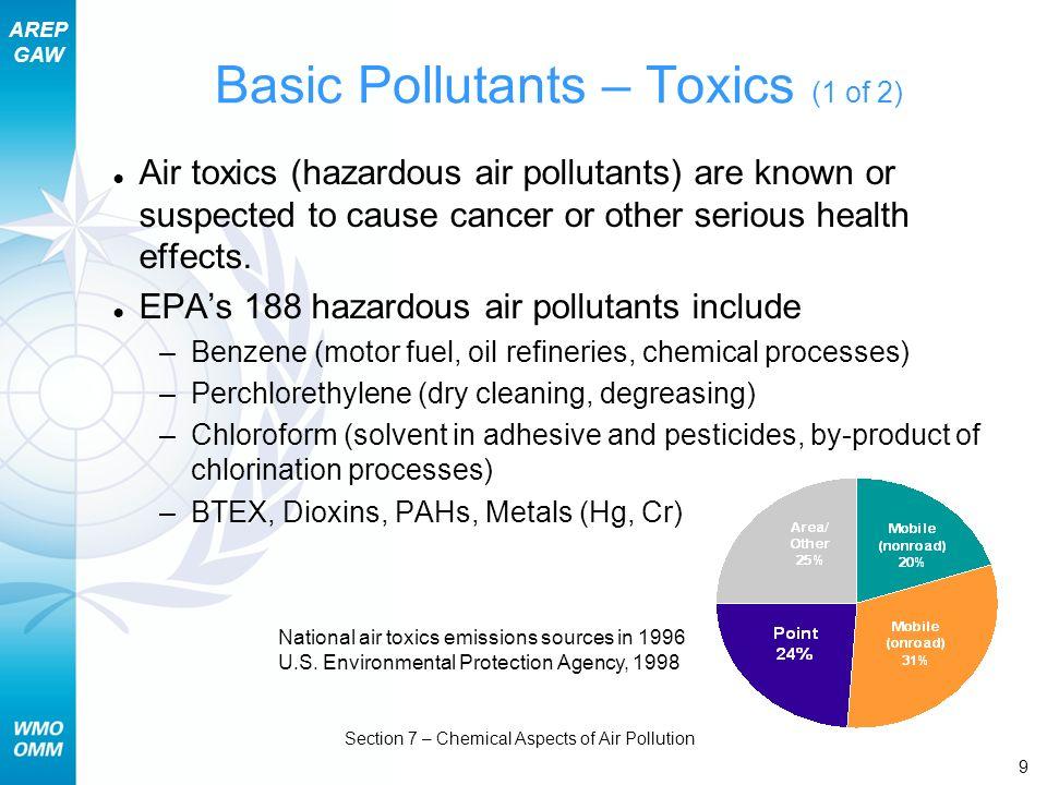 Basic Pollutants – Toxics (1 of 2)