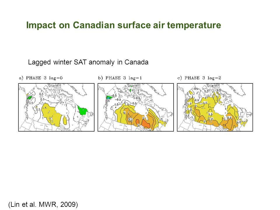 Impact on Canadian surface air temperature