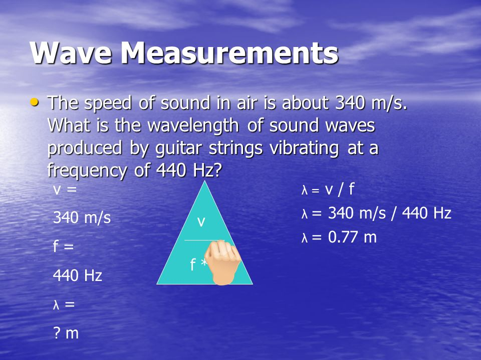 Wave Measurements