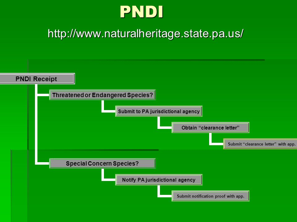 PNDI http://www.naturalheritage.state.pa.us/