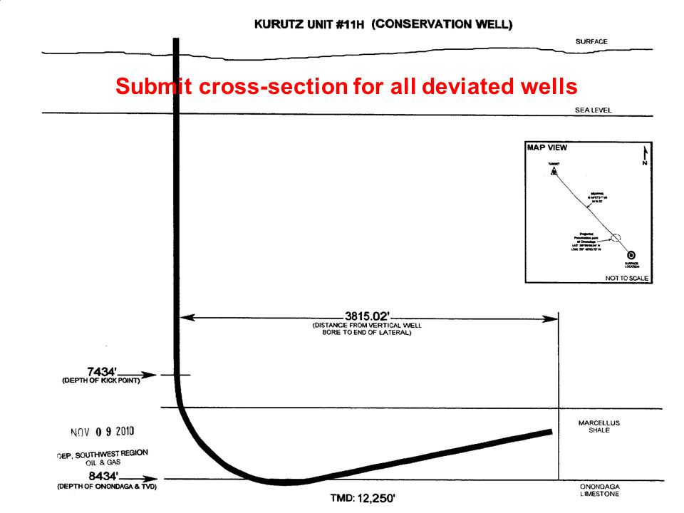 Submit cross-section for all deviated wells