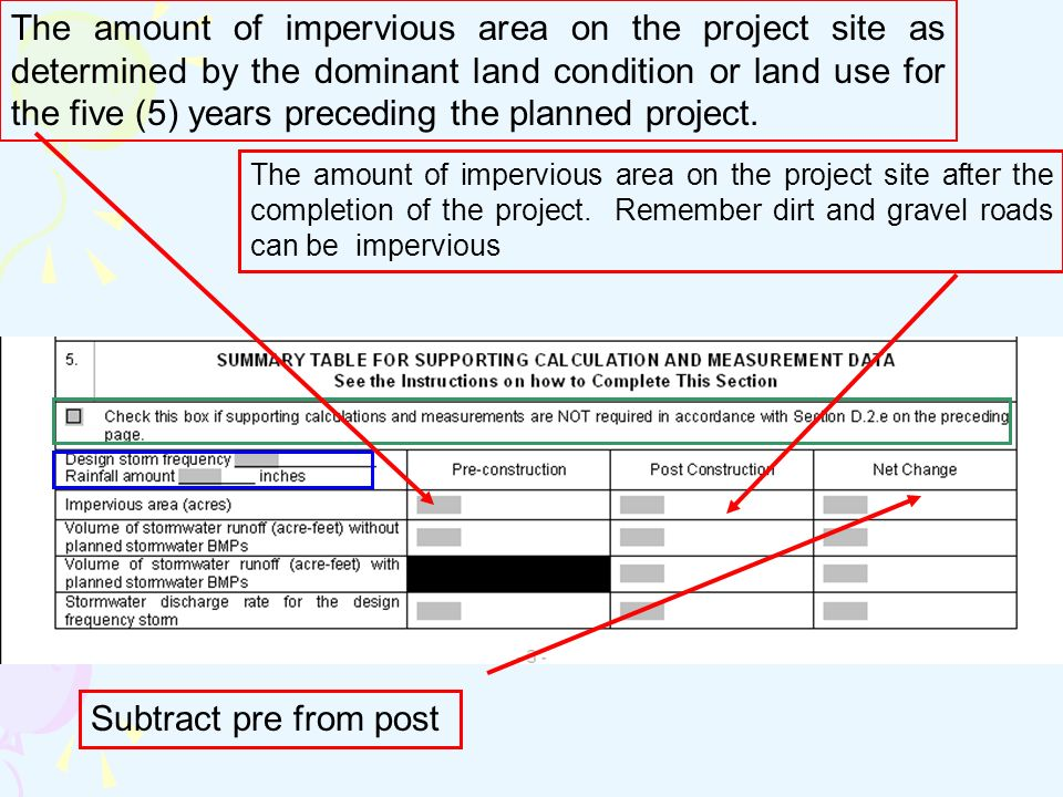 The amount of impervious area on the project site as determined by the dominant land condition or land use for the five (5) years preceding the planned project.